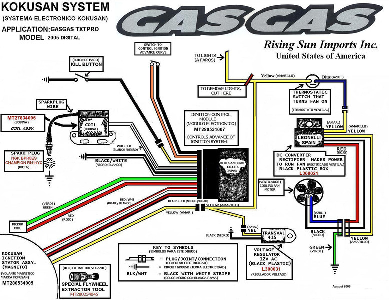 Changing Ignition Modules Big Difference Adventure Riderrhadvrider: Sherco Trials Wiring Diagram At Elf-jo.com